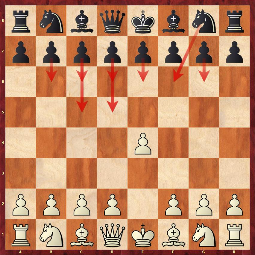 If after 1.e4 Black does not play 1...e5, then we have the Semi-open Openings. These include the Sicilian (c5), the French (e6) and the Caro-Kann (c6), the Alekhine Defence (Nf6), the Scandinavian Defence (d5) and the Pirc Defence (d6 or g6)