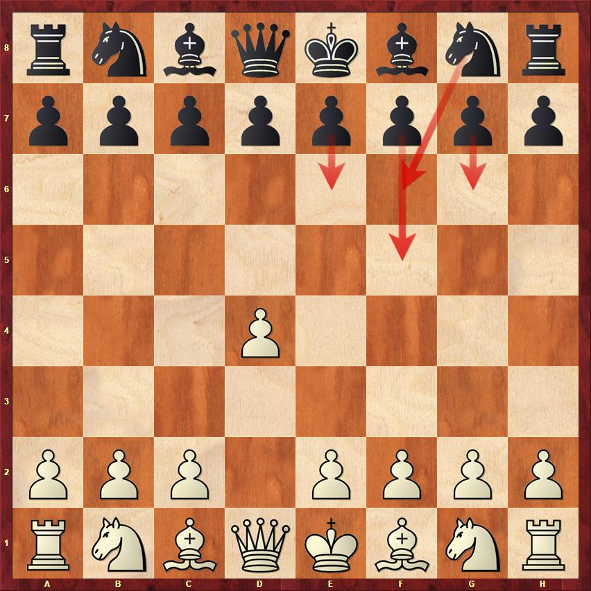 If Black does not reply symmetrically to 1.d4 by moving his own d-pawn, what arise are the Semi-closed Openings. These comprise for a large part the Indian Openings (Nf6) but alsoDutch Defence (f5)and other moves such as e6 and g6.